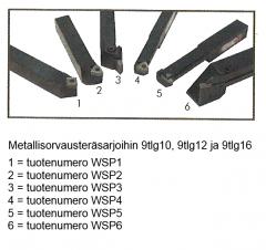 Vaihtoteräpala WSP4